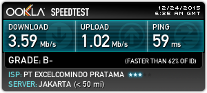 Speedtest XL 4940705544 XL Tethering 13-35 4th test